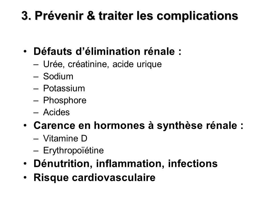 3. Prévenir & traiter les complications Défauts délimination rénale : –Urée, créatinine, acide urique –Sodium –Potassium –Phosphore –Acides Carence en