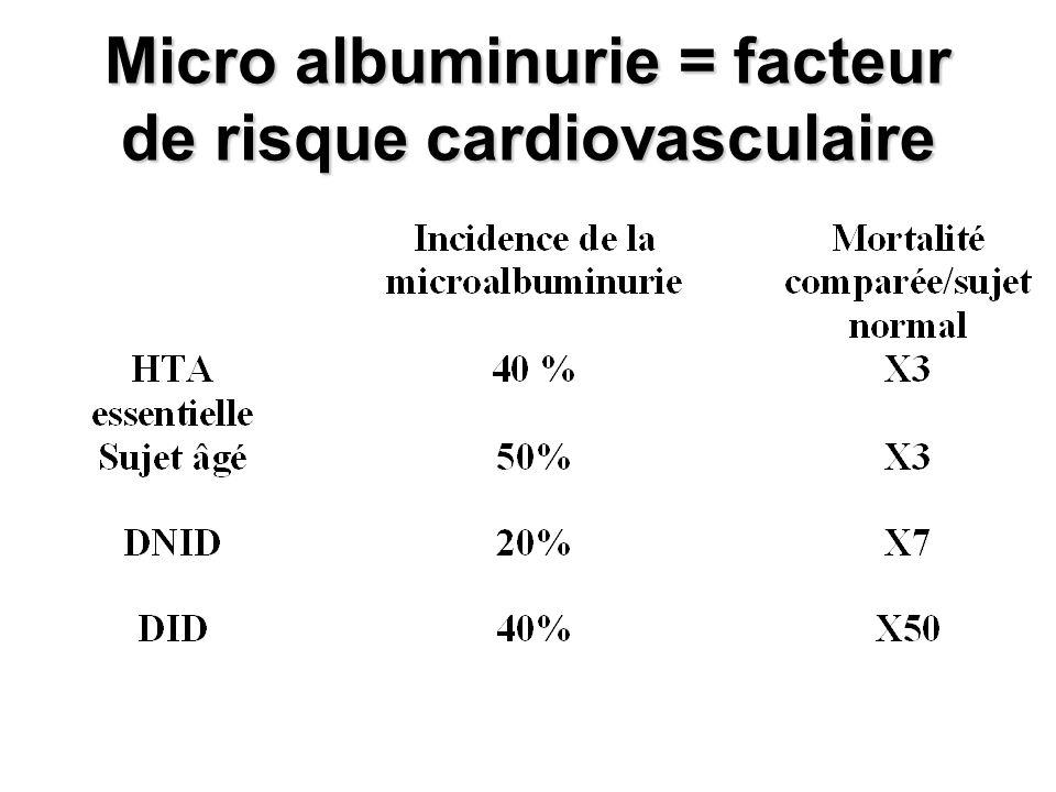 Micro albuminurie = facteur de risque cardiovasculaire