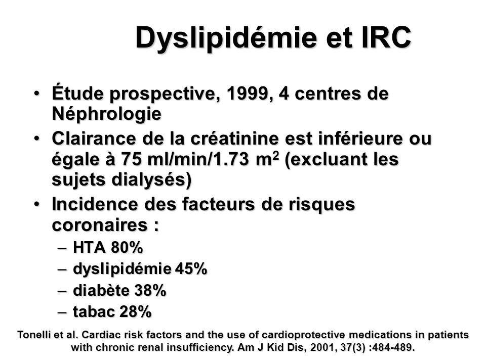 Dyslipidémie et IRC Étude prospective, 1999, 4 centres de NéphrologieÉtude prospective, 1999, 4 centres de Néphrologie Clairance de la créatinine est