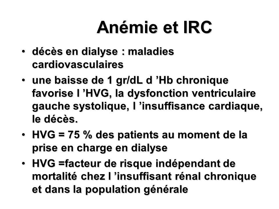 Anémie et IRC décès en dialyse : maladies cardiovasculairesdécès en dialyse : maladies cardiovasculaires une baisse de 1 gr/dL d Hb chronique favorise