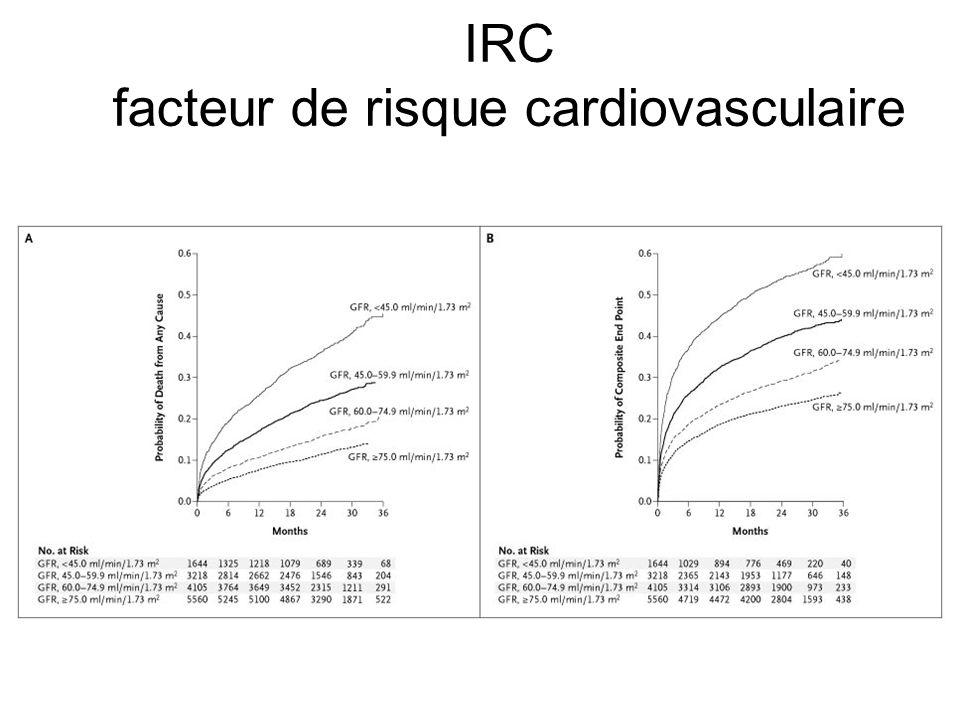 IRC facteur de risque cardiovasculaire