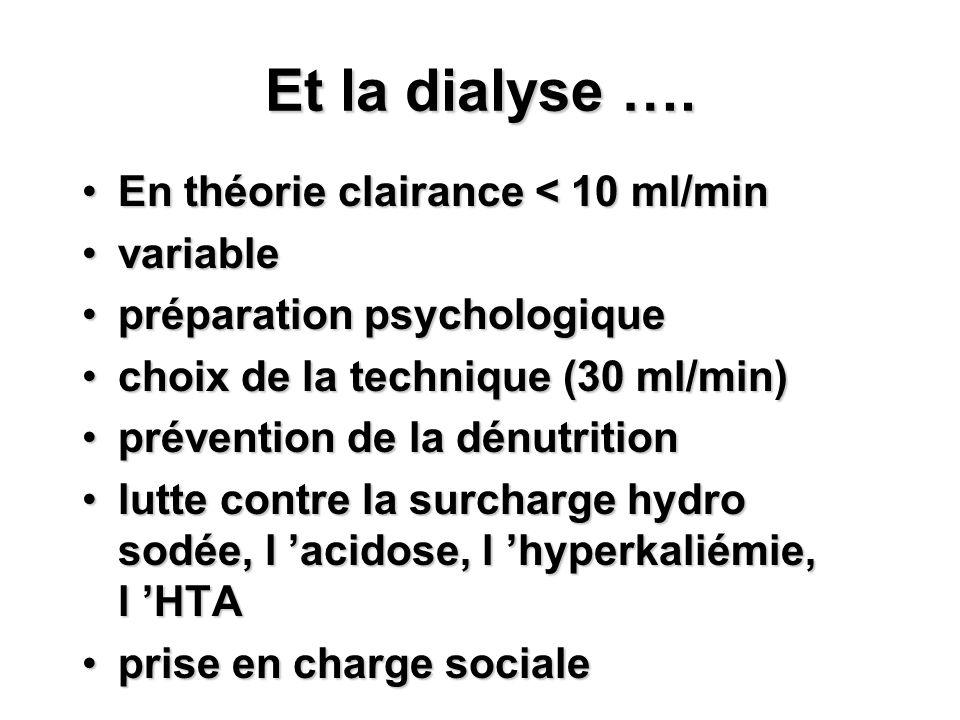 En théorie clairance < 10 ml/minEn théorie clairance < 10 ml/min variablevariable préparation psychologiquepréparation psychologique choix de la techn