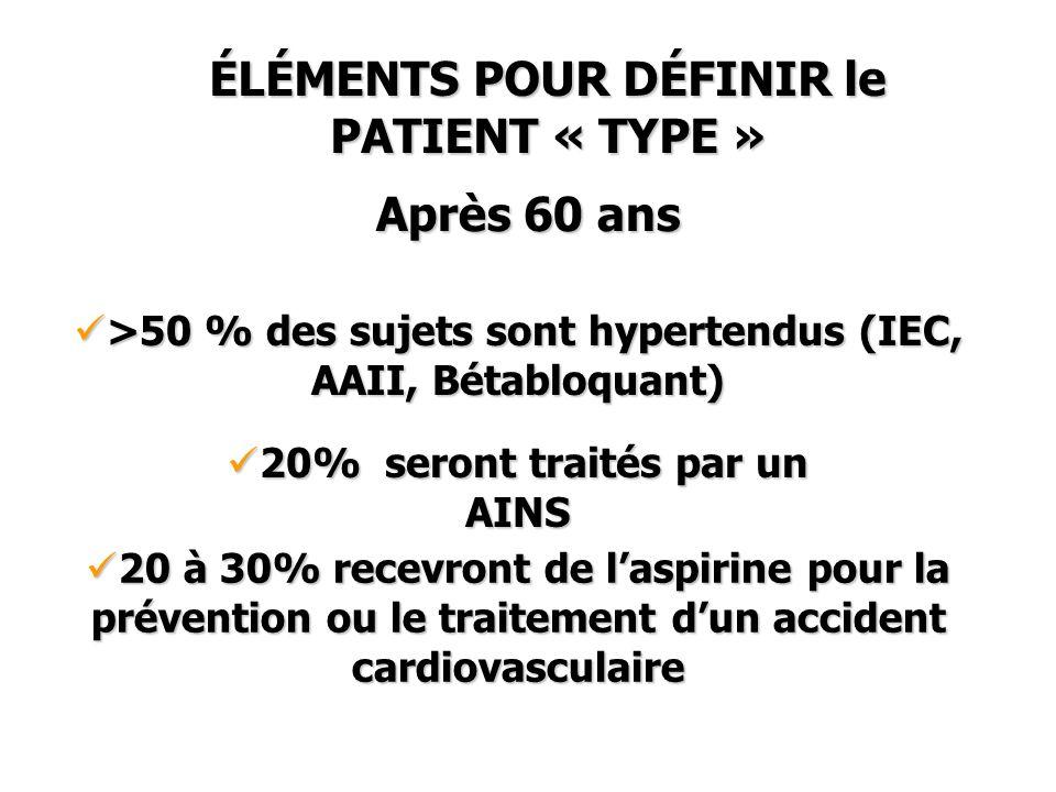 ÉLÉMENTS POUR DÉFINIR le PATIENT « TYPE » Après 60 ans >50 % des sujets sont hypertendus (IEC, AAII, Bétabloquant) >50 % des sujets sont hypertendus (