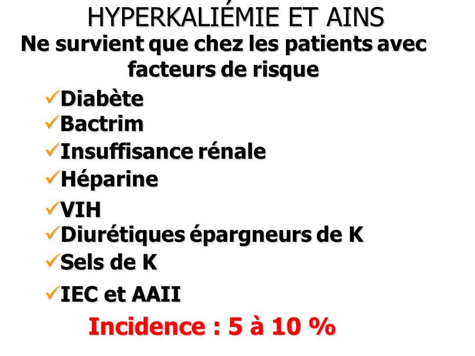 HYPERKALIÉMIE ET AINS Sels de K Sels de K Diurétiques épargneurs de K Diurétiques épargneurs de K VIH VIH Héparine Héparine Insuffisance rénale Insuff