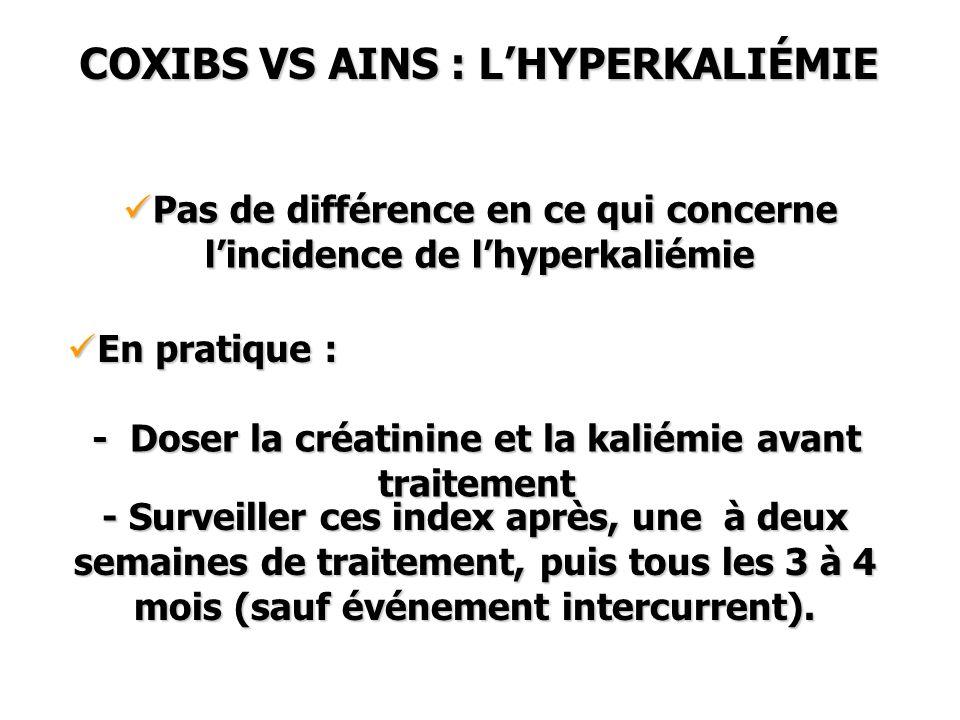 Pas de différence en ce qui concerne lincidence de lhyperkaliémie Pas de différence en ce qui concerne lincidence de lhyperkaliémie COXIBS VS AINS : L