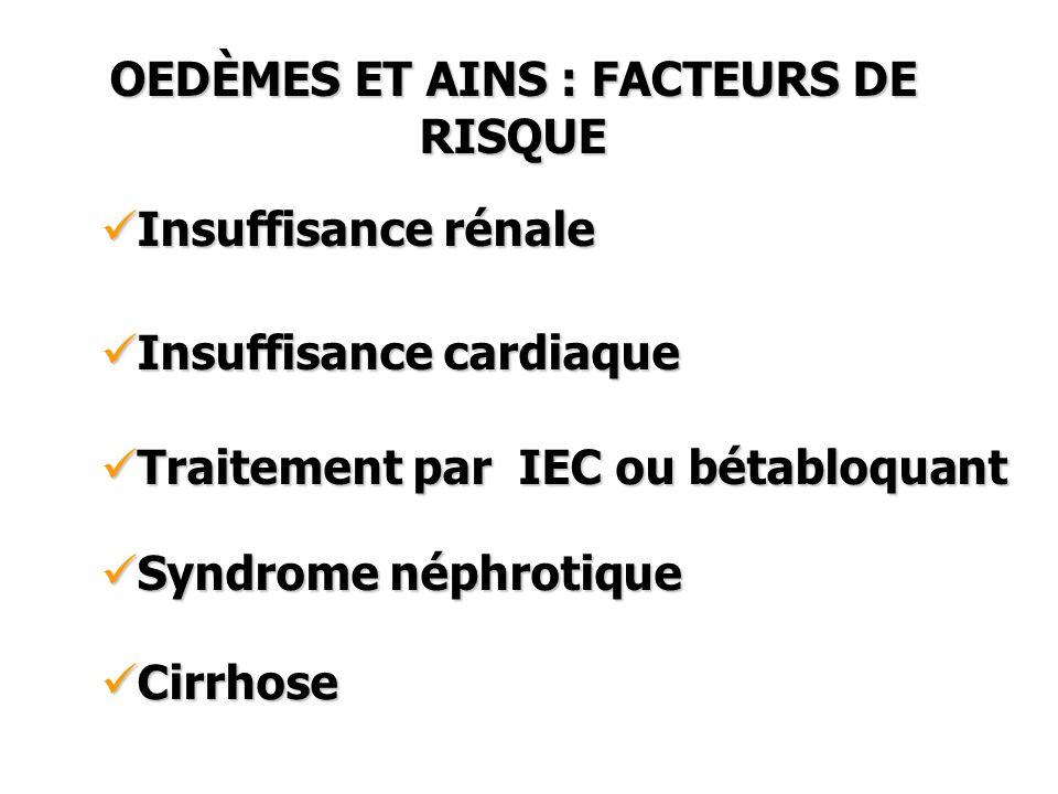 OEDÈMES ET AINS : FACTEURS DE RISQUE Insuffisance rénale Insuffisance rénale Insuffisance cardiaque Insuffisance cardiaque Traitement par IEC ou bétab