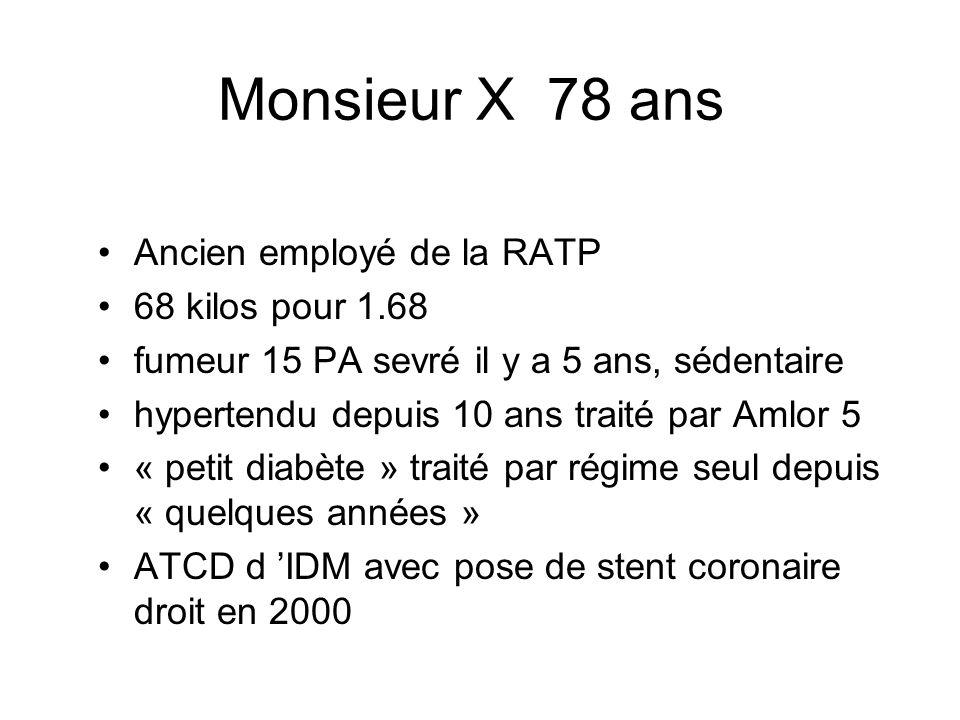 Monsieur X 78 ans Ancien employé de la RATP 68 kilos pour 1.68 fumeur 15 PA sevré il y a 5 ans, sédentaire hypertendu depuis 10 ans traité par Amlor 5