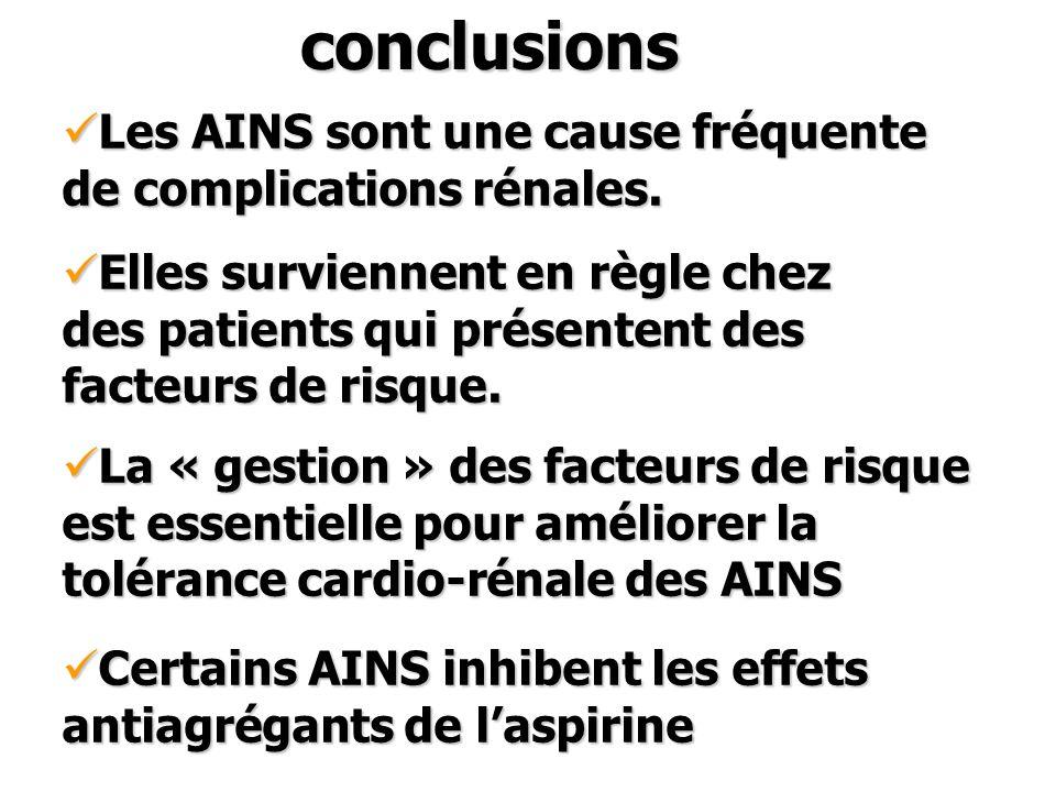Les AINS sont une cause fréquente de complications rénales. Les AINS sont une cause fréquente de complications rénales. Elles surviennent en règle che