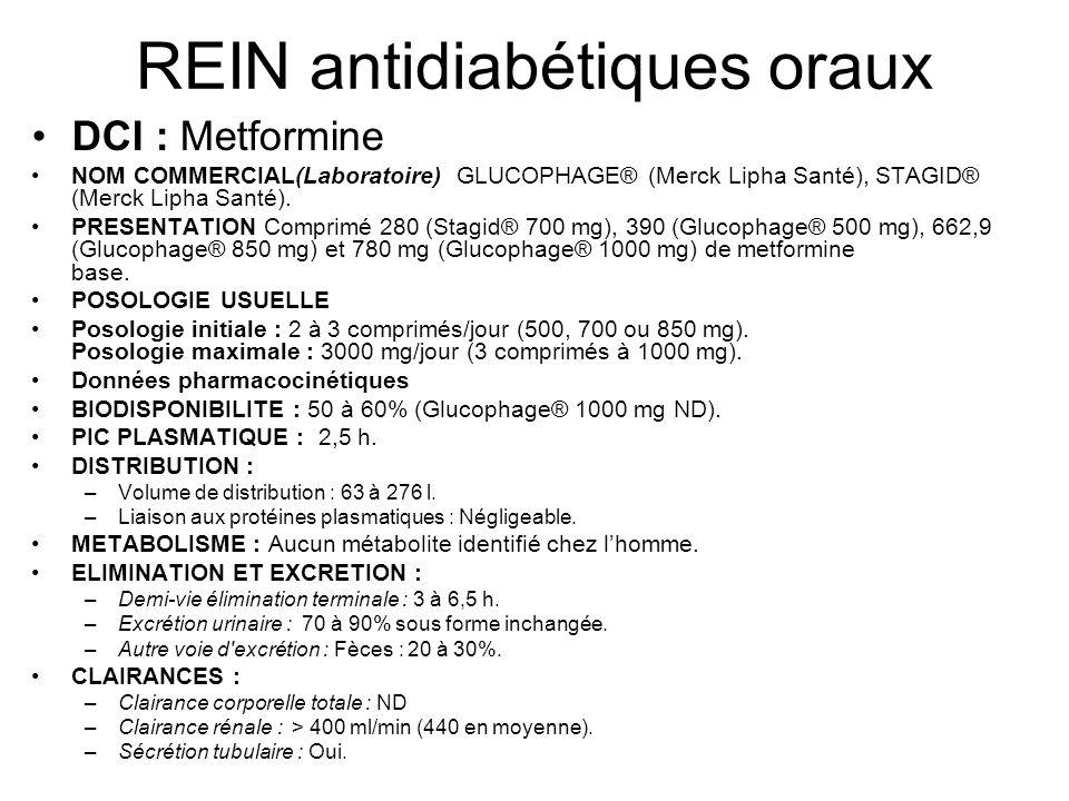 REIN antidiabétiques oraux DCI : Metformine NOM COMMERCIAL(Laboratoire) GLUCOPHAGE® (Merck Lipha Santé), STAGID® (Merck Lipha Santé). PRESENTATION Com