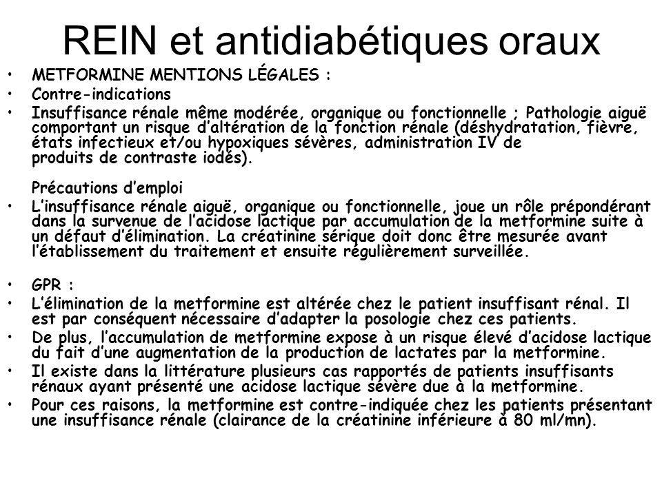 REIN et antidiabétiques oraux METFORMINE MENTIONS LÉGALES : Contre-indications Insuffisance rénale même modérée, organique ou fonctionnelle ; Patholog