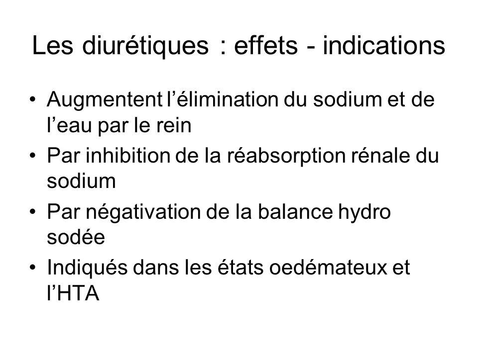 Les diurétiques : effets - indications Augmentent lélimination du sodium et de leau par le rein Par inhibition de la réabsorption rénale du sodium Par