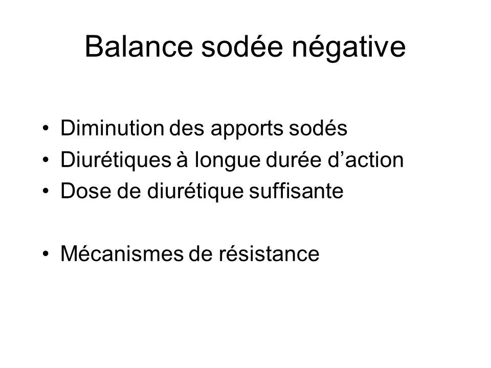 Balance sodée négative Diminution des apports sodés Diurétiques à longue durée daction Dose de diurétique suffisante Mécanismes de résistance
