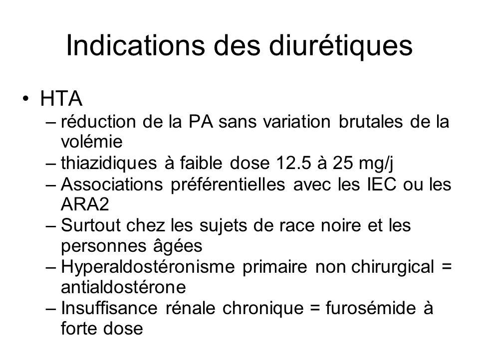 Indications des diurétiques HTA –réduction de la PA sans variation brutales de la volémie –thiazidiques à faible dose 12.5 à 25 mg/j –Associations pré