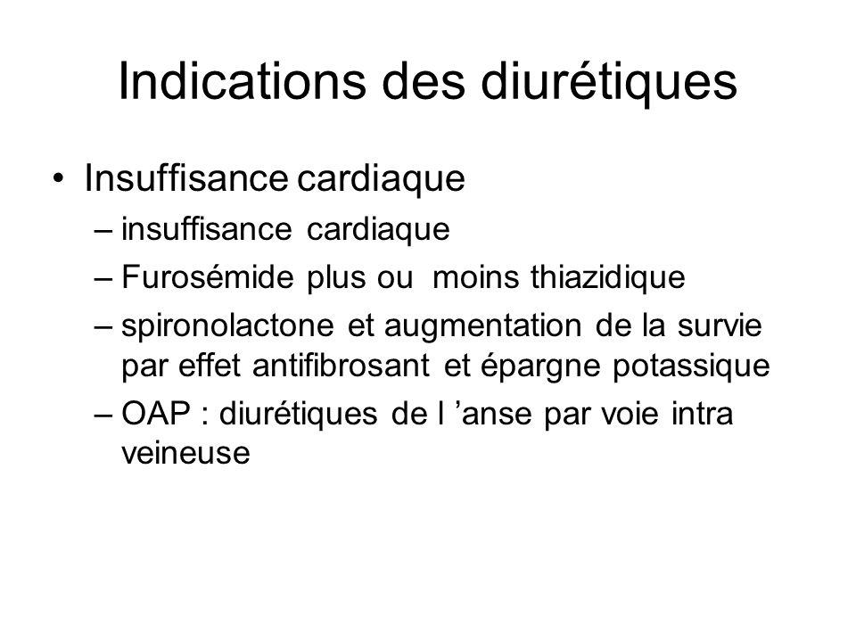 Indications des diurétiques Insuffisance cardiaque –insuffisance cardiaque –Furosémide plus ou moins thiazidique –spironolactone et augmentation de la
