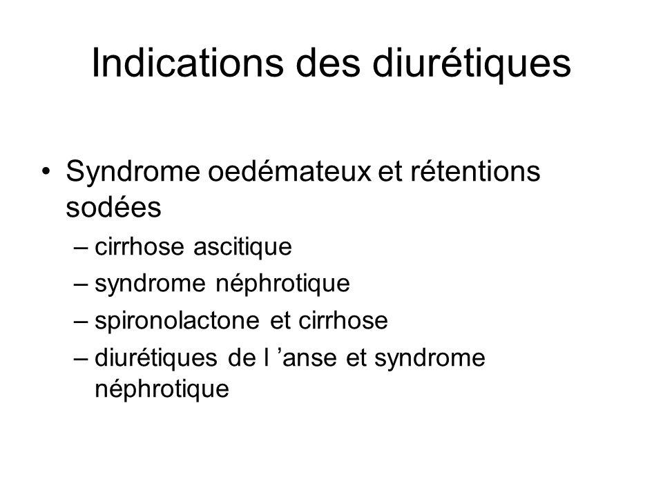 Syndrome oedémateux et rétentions sodées –cirrhose ascitique –syndrome néphrotique –spironolactone et cirrhose –diurétiques de l anse et syndrome néph