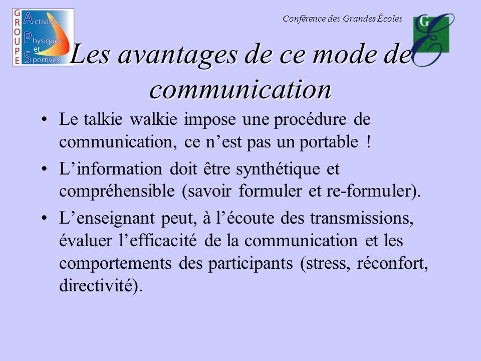Conférence des Grandes Écoles Les avantages de ce mode de communication Le talkie walkie impose une procédure de communication, ce nest pas un portabl