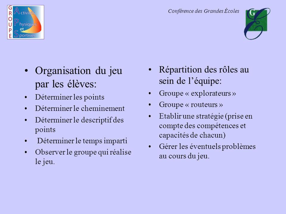 Conférence des Grandes Écoles Organisation du jeu par les élèves: Déterminer les points Déterminer le cheminement Déterminer le descriptif des points