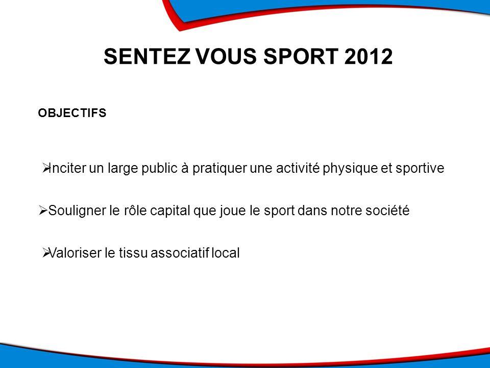 SENTEZ VOUS SPORT 2012 OBJECTIFS Inciter un large public à pratiquer une activité physique et sportive Souligner le rôle capital que joue le sport dan