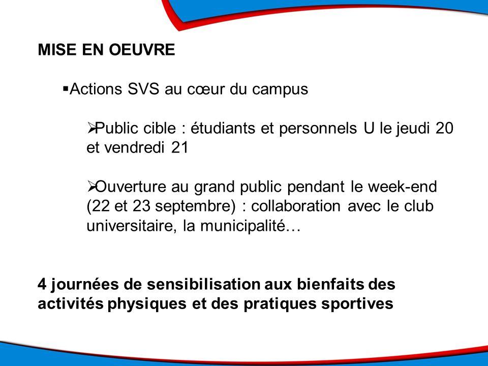 MISE EN OEUVRE Actions SVS au cœur du campus Public cible : étudiants et personnels U le jeudi 20 et vendredi 21 Ouverture au grand public pendant le