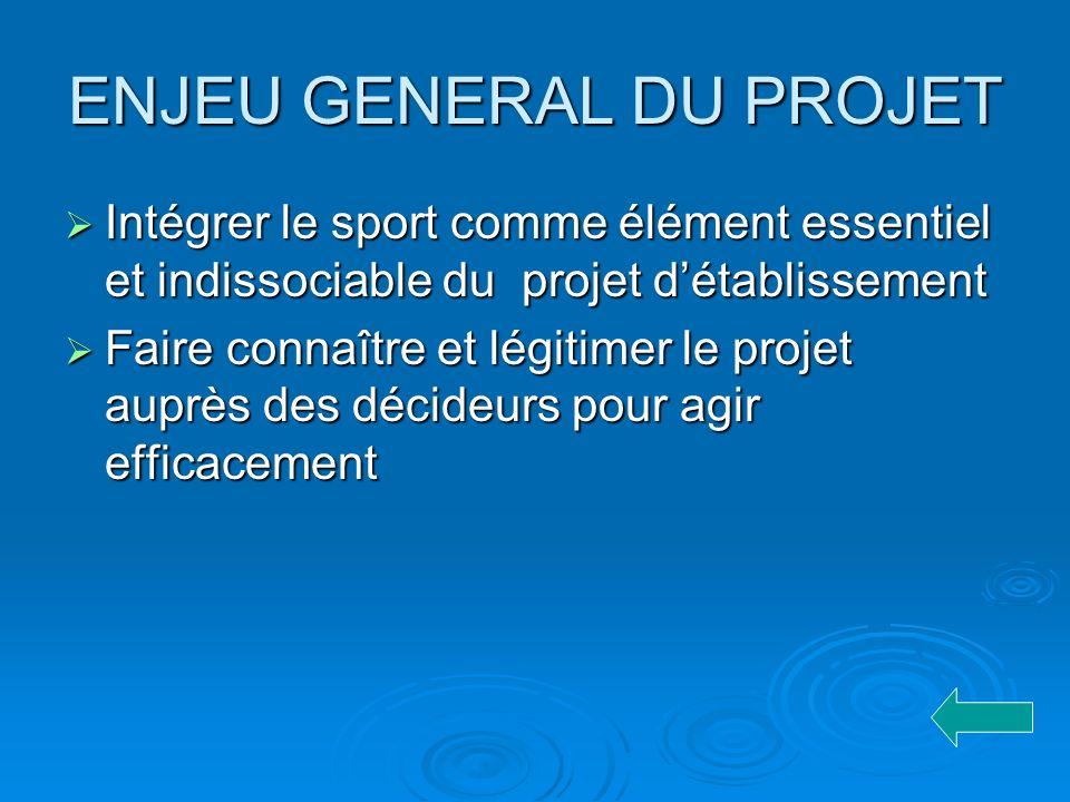 JUSTIFICATIONS Il est notre carte didentité et un gage de la qualité des programmes « sports » développés dans nos Écoles.
