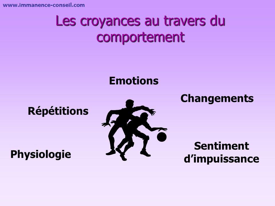 www.immanence-conseil.com Le niveau de la croyance à travers les mots Mission: Le foot, cest pas pour moi..., ma vie est ailleurs..., Identité : je su