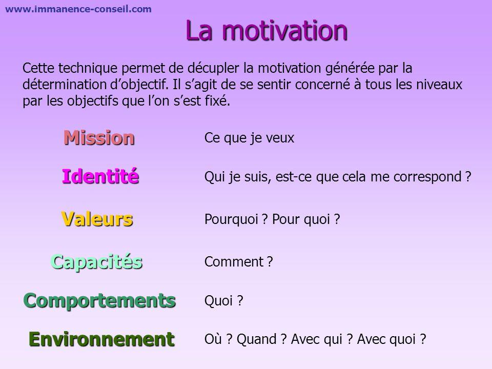 www.immanence-conseil.com La méthode S.C.O.R.E. Observateur S S ituation présente C C auses R R essources O O bjectif E E ffets