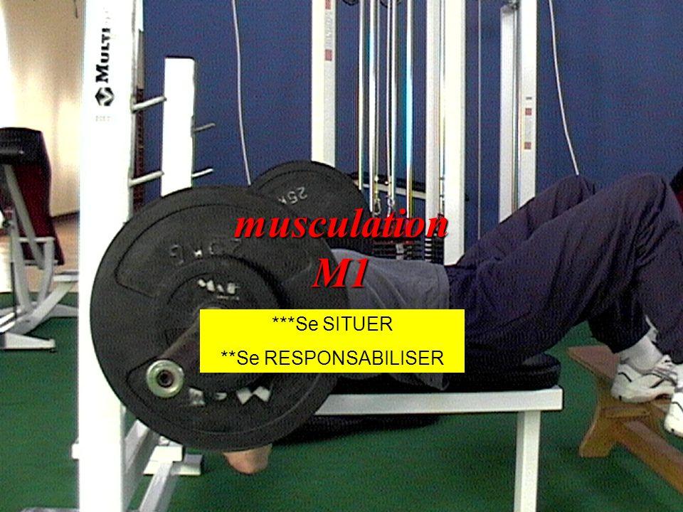 Conférence des Grandes Écoles JC.MN.RP.DC juin 2008 musculation M1 ***Se SITUER **Se RESPONSABILISER