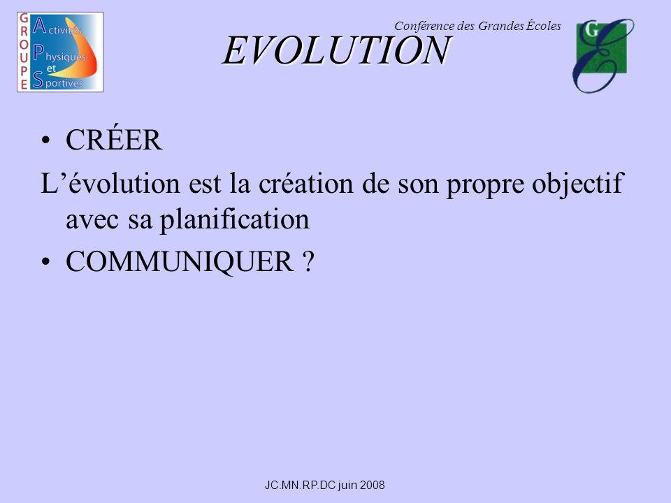 Conférence des Grandes Écoles JC.MN.RP.DC juin 2008 EVOLUTION CRÉER Lévolution est la création de son propre objectif avec sa planification COMMUNIQUER ?