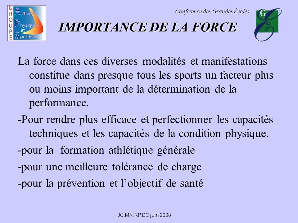 Conférence des Grandes Écoles JC.MN.RP.DC juin 2008 TRAVAIL DE LA FORCE Le travail de la force peut être orienté suivant trois directions : La force maximale Cest le maximum de force que puisse déployer le système neuro- musculaire pour une contraction maximale volontaire.