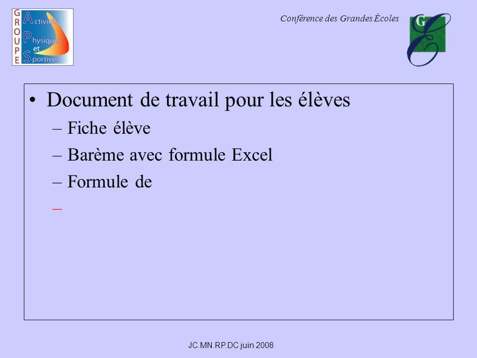 Conférence des Grandes Écoles JC.MN.RP.DC juin 2008 Document de travail pour les élèves –Fiche élève –Barème avec formule Excel –Formule de BRZYCKIBRZYCKI –Critères dévaluationCritères dévaluation