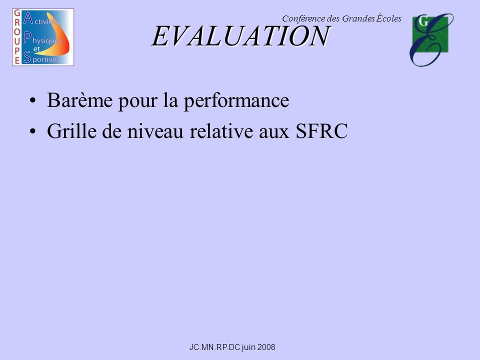 Conférence des Grandes Écoles JC.MN.RP.DC juin 2008 EVALUATION Barème pour la performance Grille de niveau relative aux SFRC