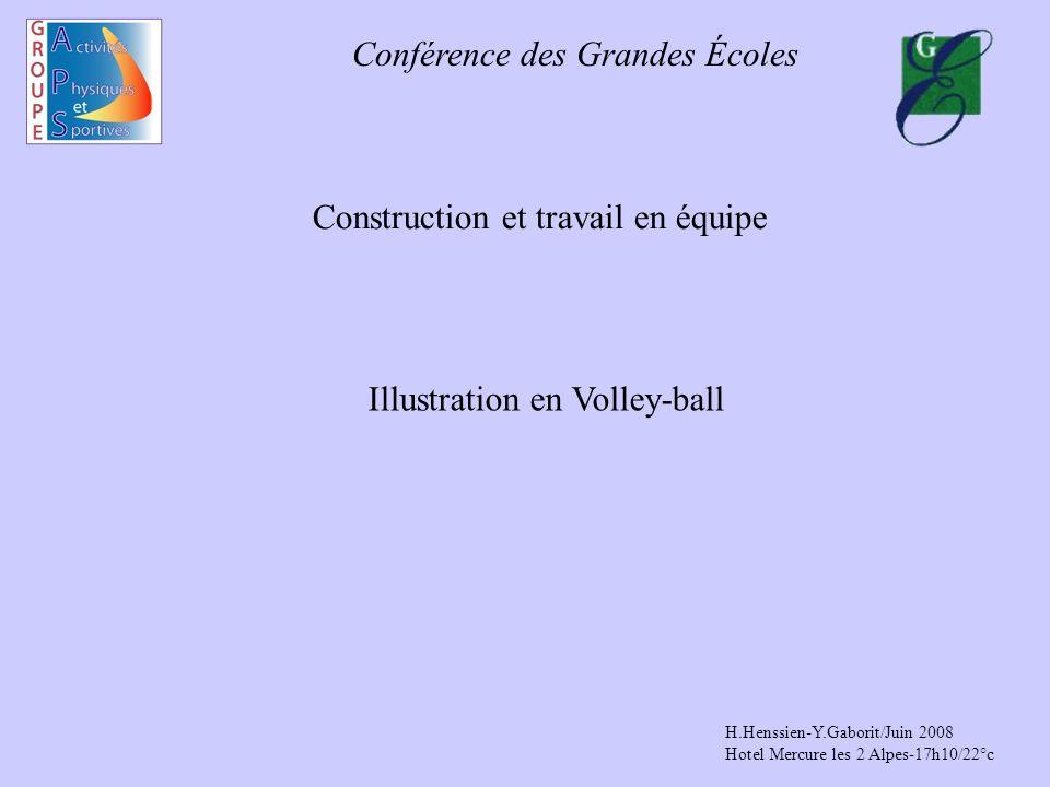 Conférence des Grandes Écoles Construction et travail en équipe Illustration en Volley-ball H.Henssien-Y.Gaborit/Juin 2008 Hotel Mercure les 2 Alpes-17h10/22°c