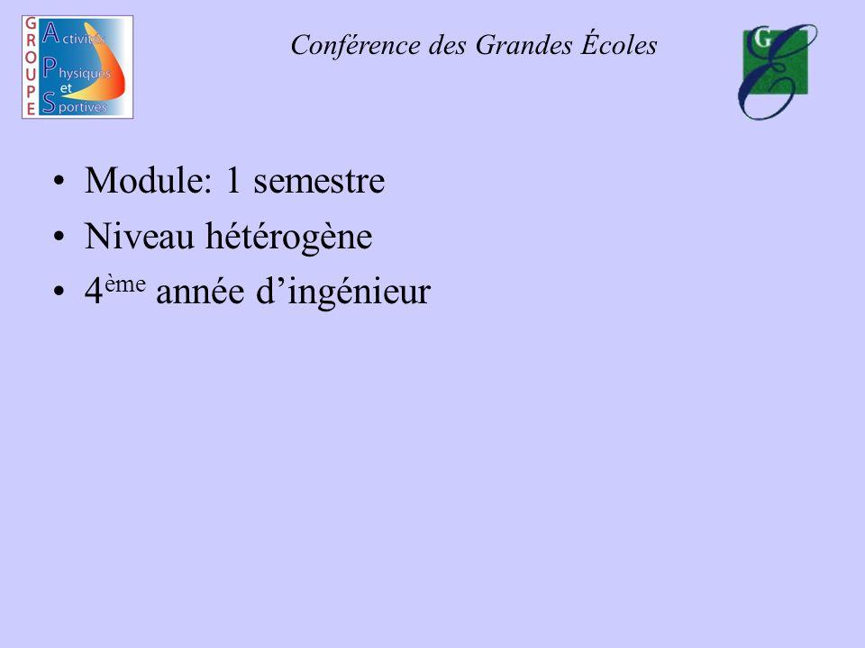 Conférence des Grandes Écoles Module: 1 semestre Niveau hétérogène 4 ème année dingénieur