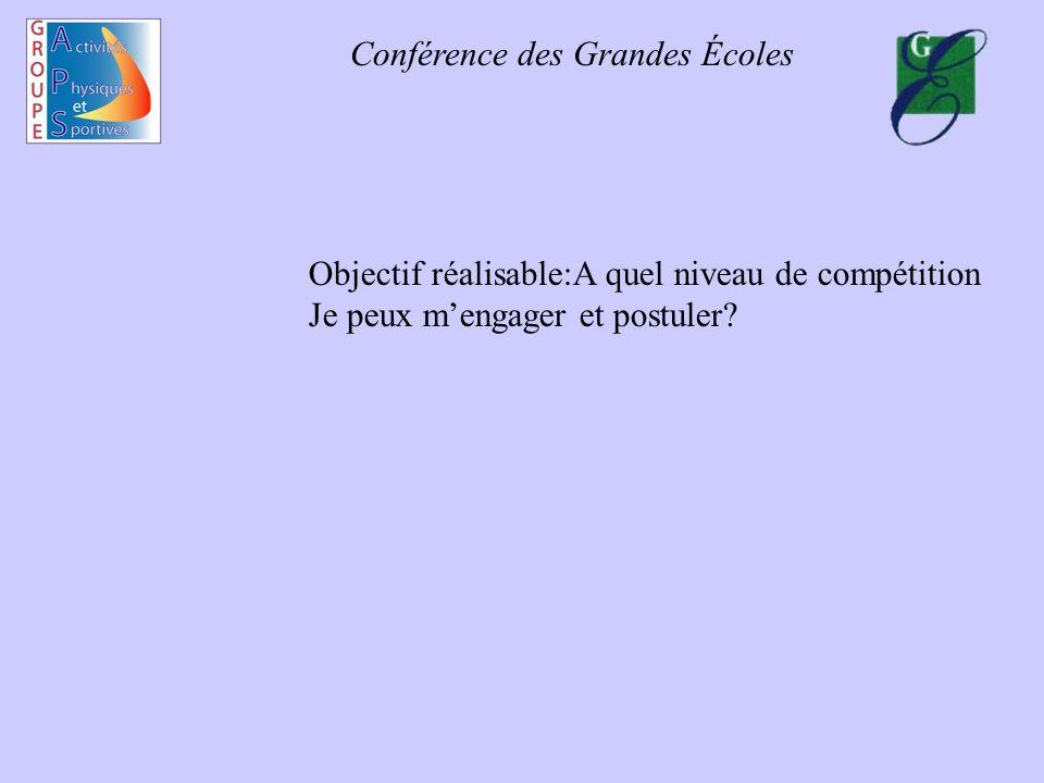 Conférence des Grandes Écoles Objectif réalisable:A quel niveau de compétition Je peux mengager et postuler