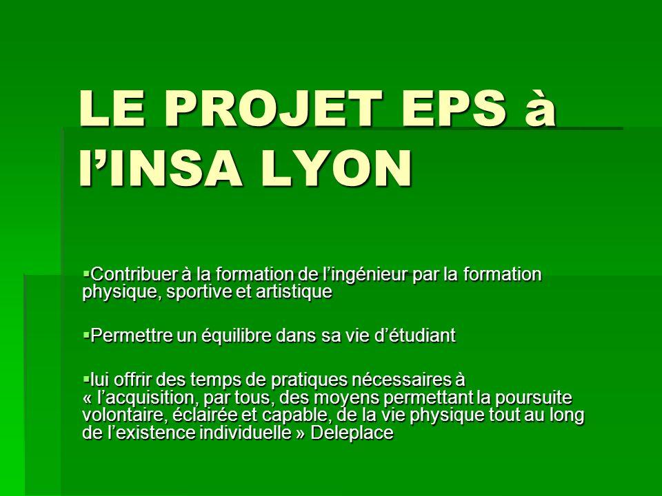 LE PROJET EPS à lINSA LYON Contribuer à la formation de lingénieur par la formation physique, sportive et artistique Contribuer à la formation de ling