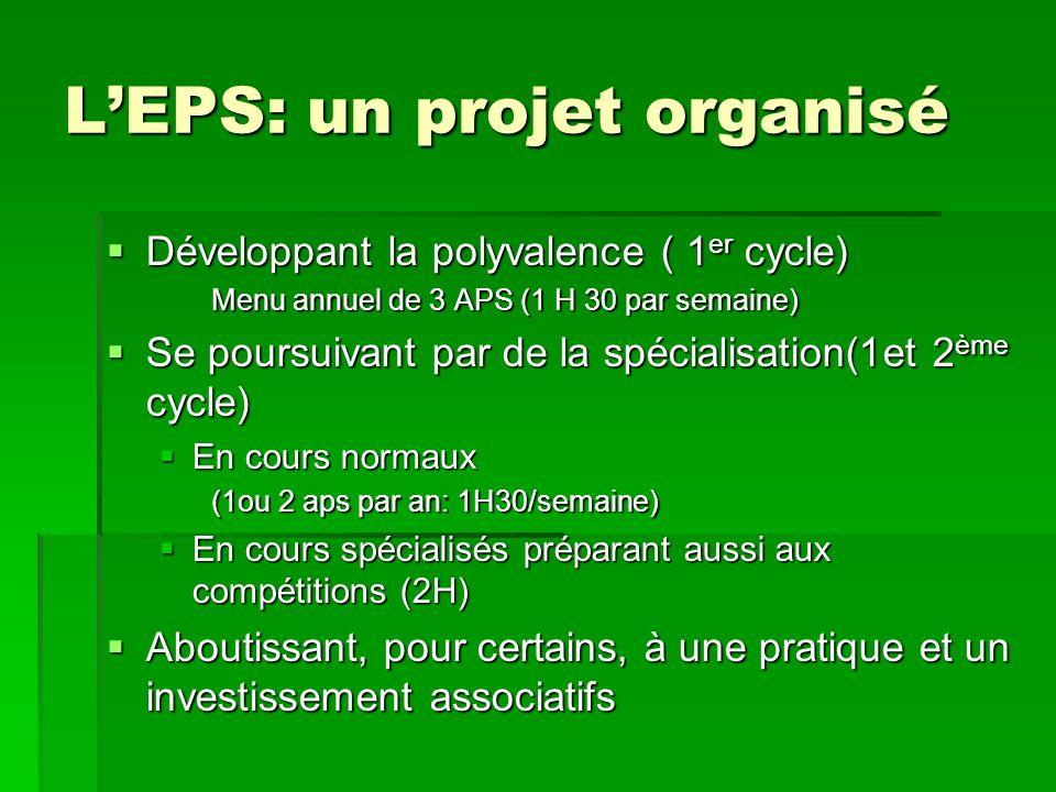 LEPS: un projet organisé Développant la polyvalence ( 1 er cycle) Développant la polyvalence ( 1 er cycle) Menu annuel de 3 APS (1 H 30 par semaine) Se poursuivant par de la spécialisation(1et 2 ème cycle) Se poursuivant par de la spécialisation(1et 2 ème cycle) En cours normaux En cours normaux (1ou 2 aps par an: 1H30/semaine) En cours spécialisés préparant aussi aux compétitions (2H) En cours spécialisés préparant aussi aux compétitions (2H) Aboutissant, pour certains, à une pratique et un investissement associatifs Aboutissant, pour certains, à une pratique et un investissement associatifs