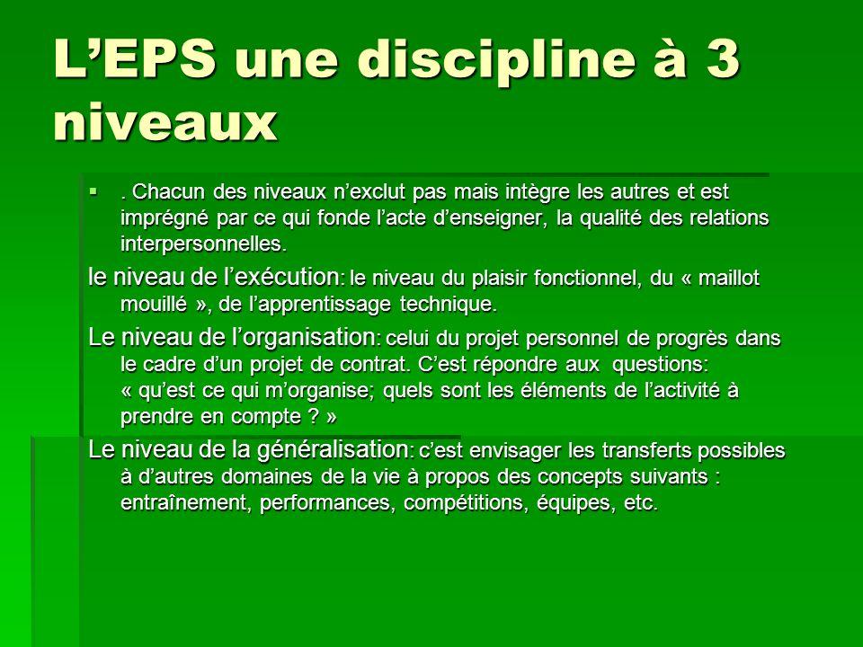 LEPS une discipline à 3 niveaux. Chacun des niveaux nexclut pas mais intègre les autres et est imprégné par ce qui fonde lacte denseigner, la qualité