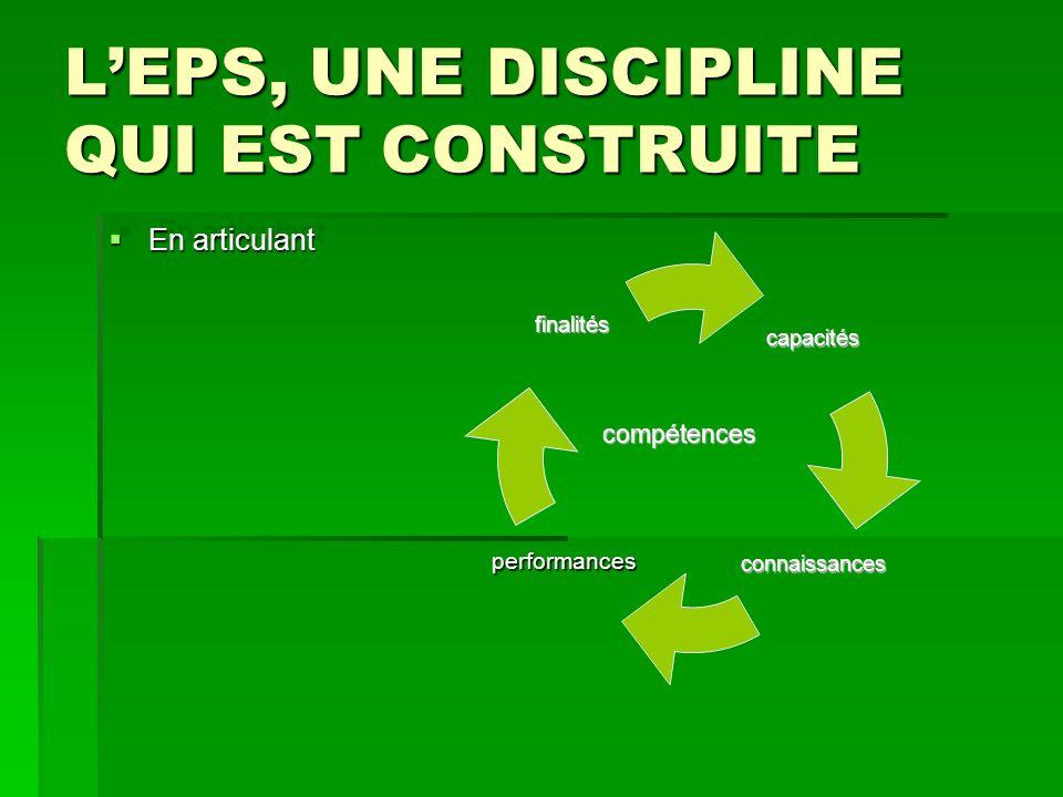 LEPS, UNE DISCIPLINE QUI EST CONSTRUITE En articulant En articulant capacités connaissancescompétences finalitésperformances