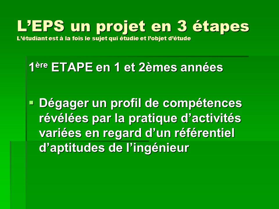 LEPS un projet en 3 étapes Létudiant est à la fois le sujet qui étudie et lobjet détude 1 ère ETAPE en 1 et 2èmes années Dégager un profil de compéten