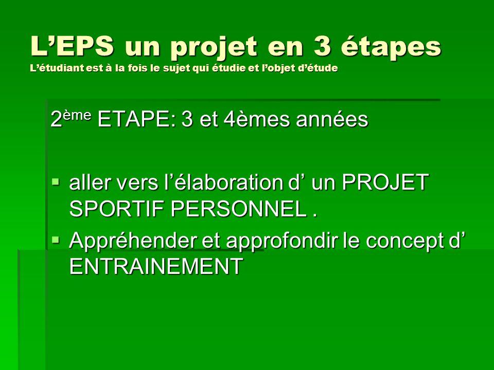 LEPS un projet en 3 étapes Létudiant est à la fois le sujet qui étudie et lobjet détude 2 ème ETAPE: 3 et 4èmes années aller vers lélaboration d un PROJET SPORTIF PERSONNEL.