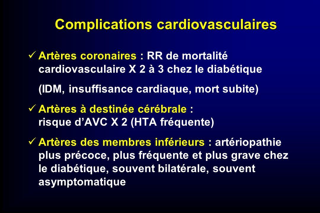 Complications cardiovasculaires Artères coronaires : RR de mortalité cardiovasculaire X 2 à 3 chez le diabétique (IDM, insuffisance cardiaque, mort su