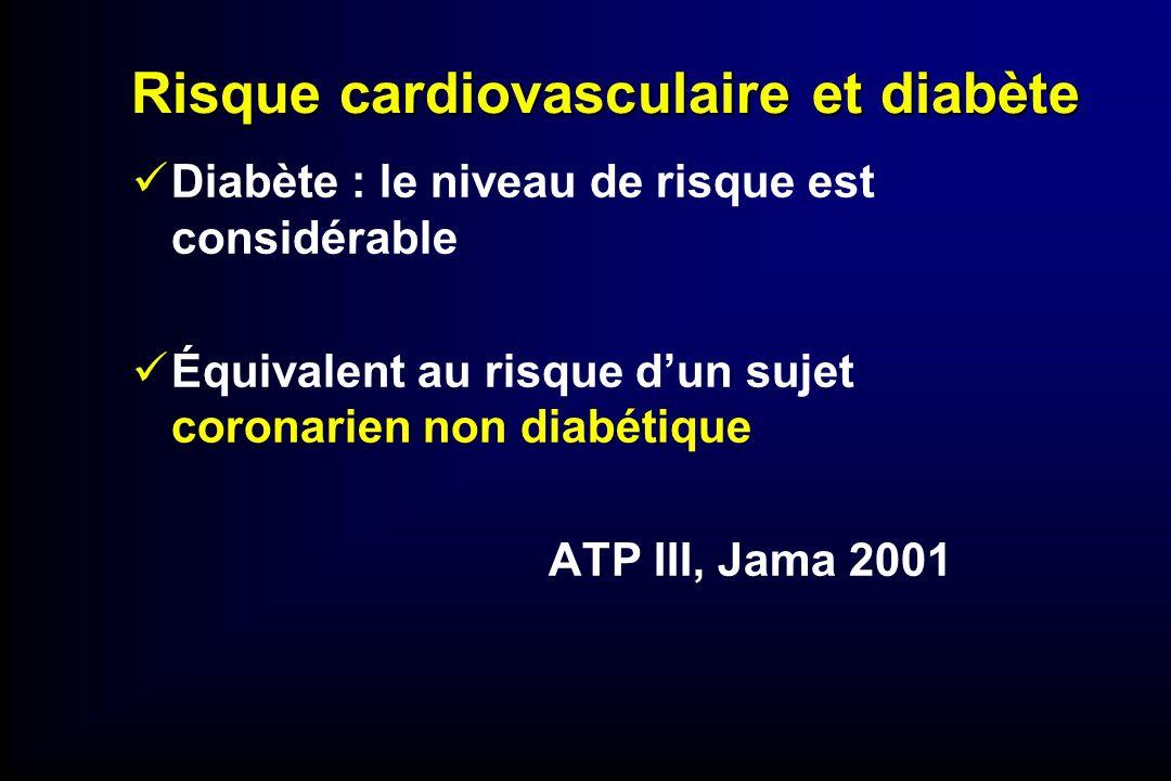 Risque cardiovasculaire et diabète Diabète : le niveau de risque est considérable Équivalent au risque dun sujet coronarien non diabétique ATP III, Ja