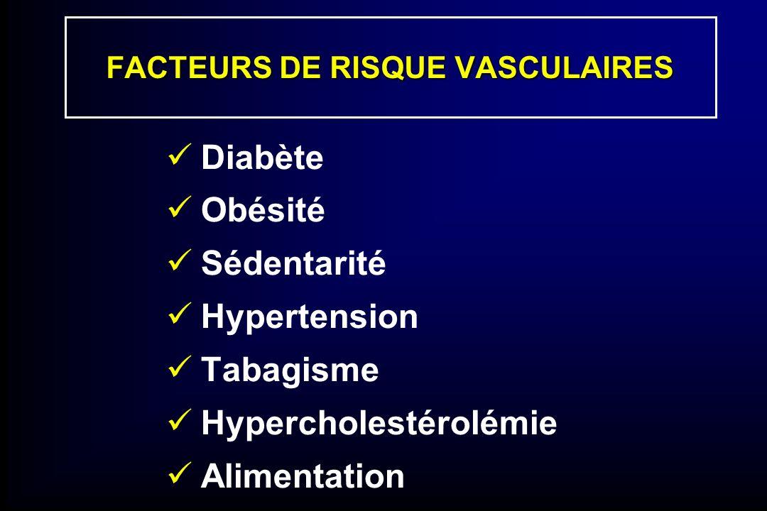 FACTEURS DE RISQUE VASCULAIRES Diabète Obésité Sédentarité Hypertension Tabagisme Hypercholestérolémie Alimentation