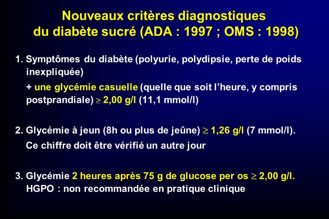 Classification pragmatique du diabète Type 1 : Diagnostic avant lâge de 30 ans Mise à linsuline dans lannée suivant le diagnostic Critères immunologiques ou dinsulino- sécrétion Type 2 : Le reste assimilé à type 2 le plus souvent Traitement possible par hypoglycémiants oraux