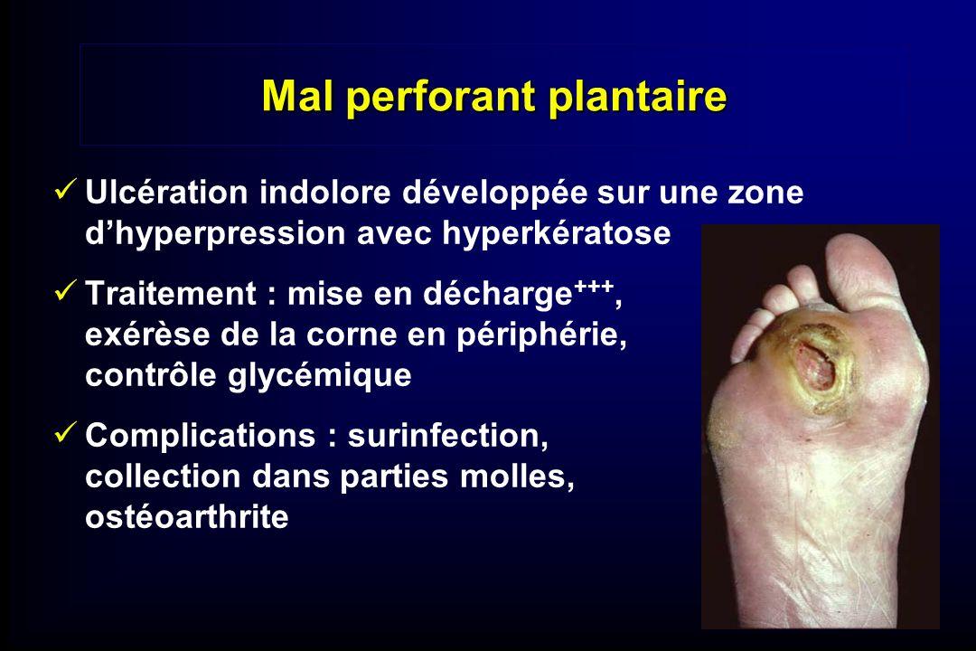Mal perforant plantaire Ulcération indolore développée sur une zone dhyperpression avec hyperkératose Traitement : mise en décharge +++, exérèse de la