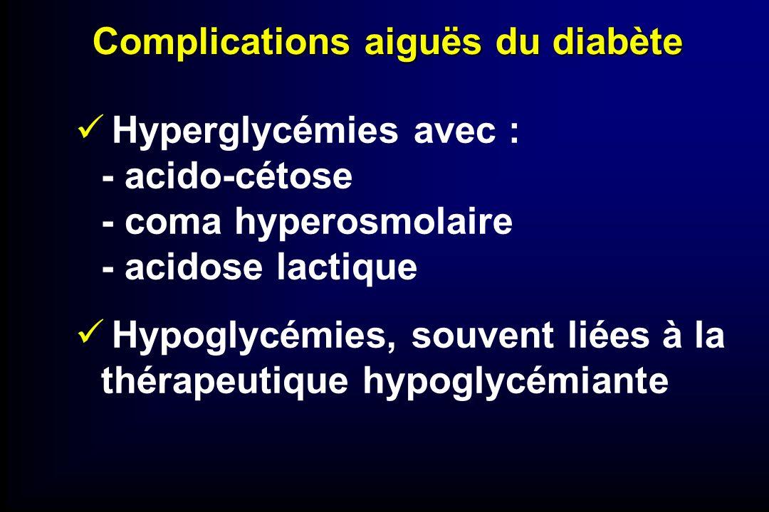 Complications aiguës du diabète Hyperglycémies avec : - acido-cétose - coma hyperosmolaire - acidose lactique Hypoglycémies, souvent liées à la thérap