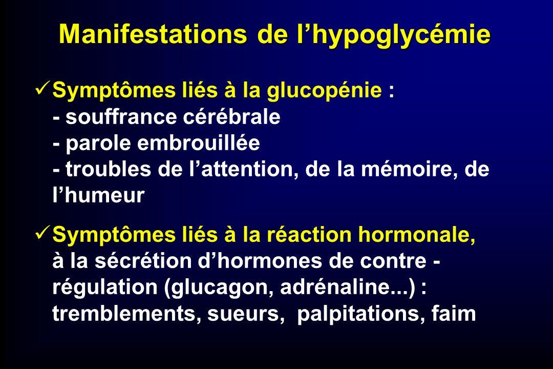 Manifestations de lhypoglycémie Symptômes liés à la glucopénie : - souffrance cérébrale - parole embrouillée - troubles de lattention, de la mémoire,