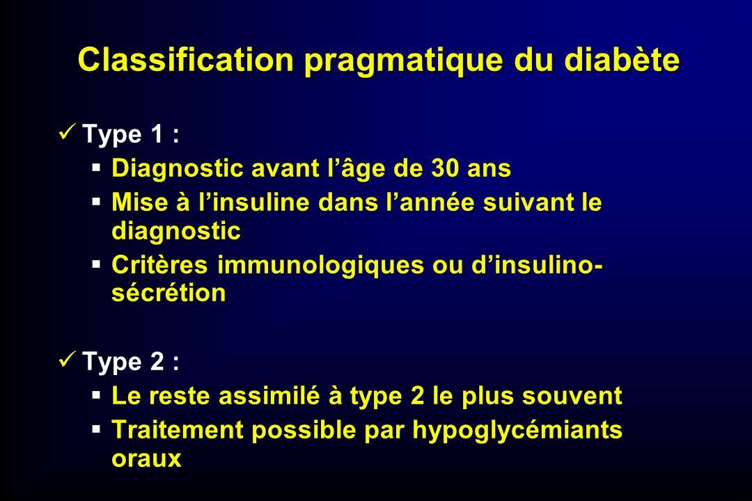 HbA1c (%) Auto-contrôle glycémique et hémoglobine glyquée 040 6080 5 6 7 8 9 100120 140 r = 0,85 p < 0,001 nombre de glycémies Ziegler, Diabetes Care, 1989 Diabétiques de type 1 traités par pompe portable (n = 14)