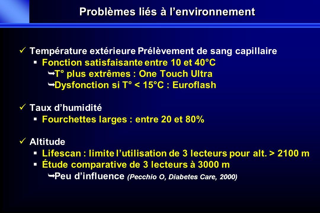 Température extérieure Prélèvement de sang capillaire Fonction satisfaisante entre 10 et 40°C T° plus extrêmes : One Touch Ultra Dysfonction si T° < 1