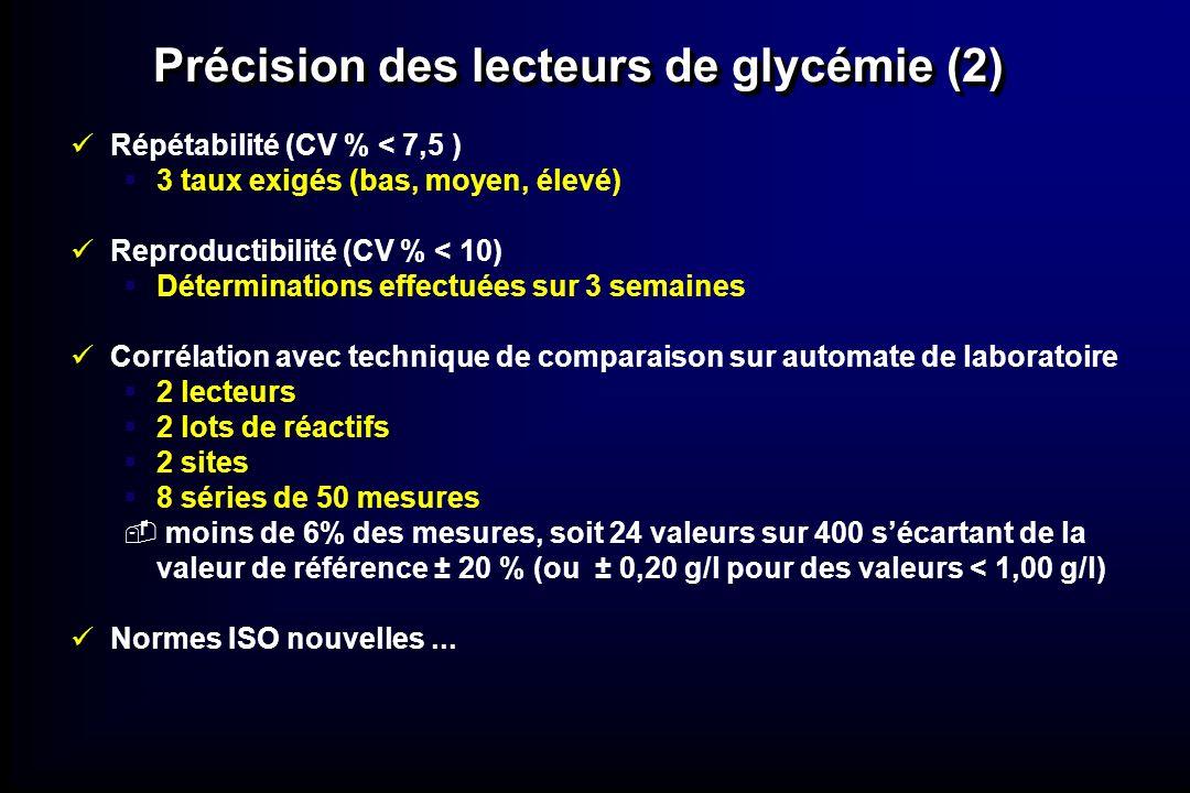 Précision des lecteurs de glycémie (2) Répétabilité (CV % < 7,5 ) 3 taux exigés (bas, moyen, élevé) Reproductibilité (CV % < 10) Déterminations effect